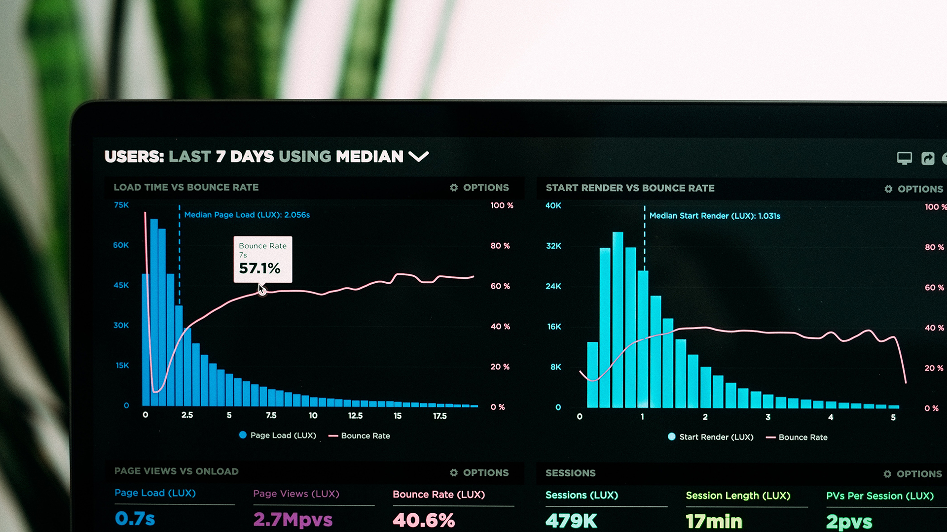 11 Game-Changing Reasons To Monitor Your Website Traffic